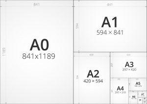 Standaard DIN A-formaten